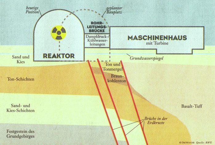 Das Stillgelegte Akw Muhlheim Karlich Und Das Erdbeben Vor Japan Am